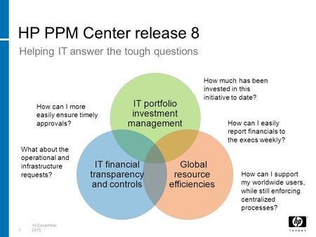 HP PPM Center release 8 Helping IT answer the tough questions