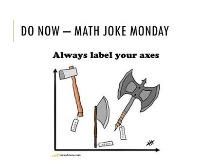 Do Now – Math Joke Monday