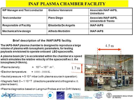 Brief description of the INAF/IAPS facility. The IAPS-INAF plasma chamber is designed to reproduce a large volume of plasma with ionospheric parameters,