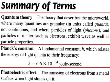31.1. 31.2 31.3 Photoelectric Effect 31.4 Photoelectric Effect.