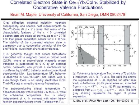 Correlated Electron State in Ce 1-x Yb x CoIn 5 Stabilized by Cooperative Valence Fluctuations Brian M. Maple, University of California, San Diego, DMR.