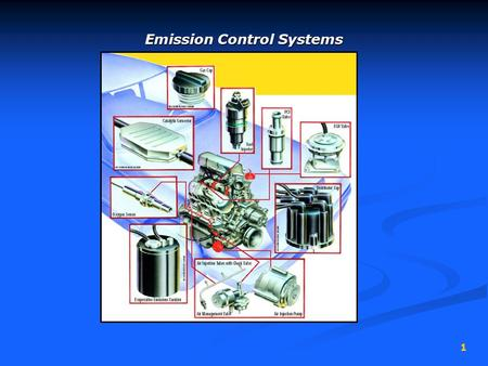 1 Emission Control Systems. 2 Vehicle Pollution Sources 3 areas of a vehicle that can pollute…3 areas of a vehicle that can pollute…  tailpipe emissions.