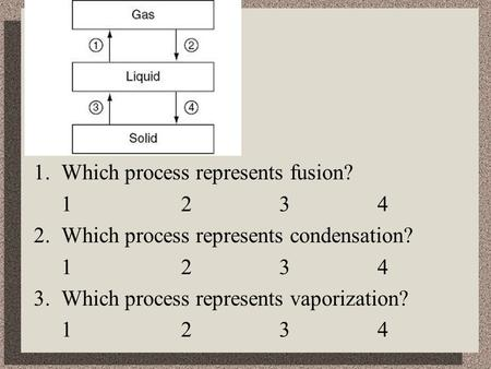 1.Which process represents fusion? 1234 2.Which process represents condensation? 1234 3.Which process represents vaporization? 1234.