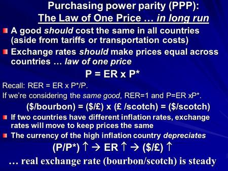 Purchasing power parity (PPP): The Law of One Price … in long run A good should cost the same in all countries (aside from tariffs or transportation costs)