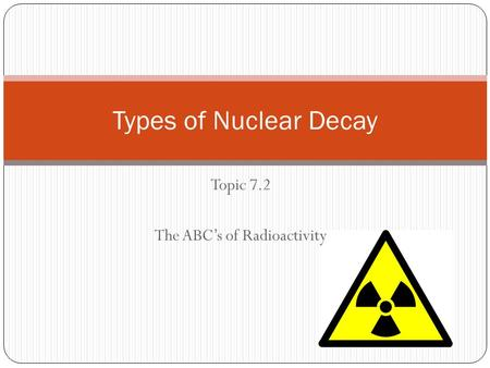 Topic 7.2 The ABC's of Radioactivity Types of Nuclear Decay.