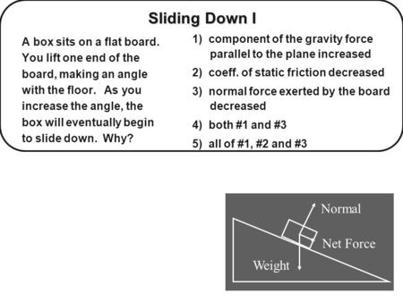 1) component of the gravity force parallel to the plane increased 2) coeff. of static friction decreased 3) normal force exerted by the board decreased.