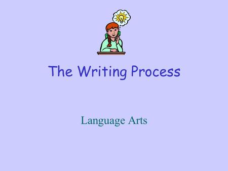 The Writing Process Language Arts. A Five Step Process Step 1: Pre-writing... Organizing ideas for writing Step 2: Drafting... First putting ideas on.