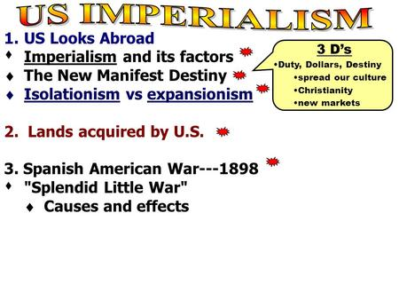 1.US Looks Abroad  Imperialism and its factors  The New Manifest Destiny  Isolationism vs expansionism 2. Lands acquired by U.S. 3. Spanish American.