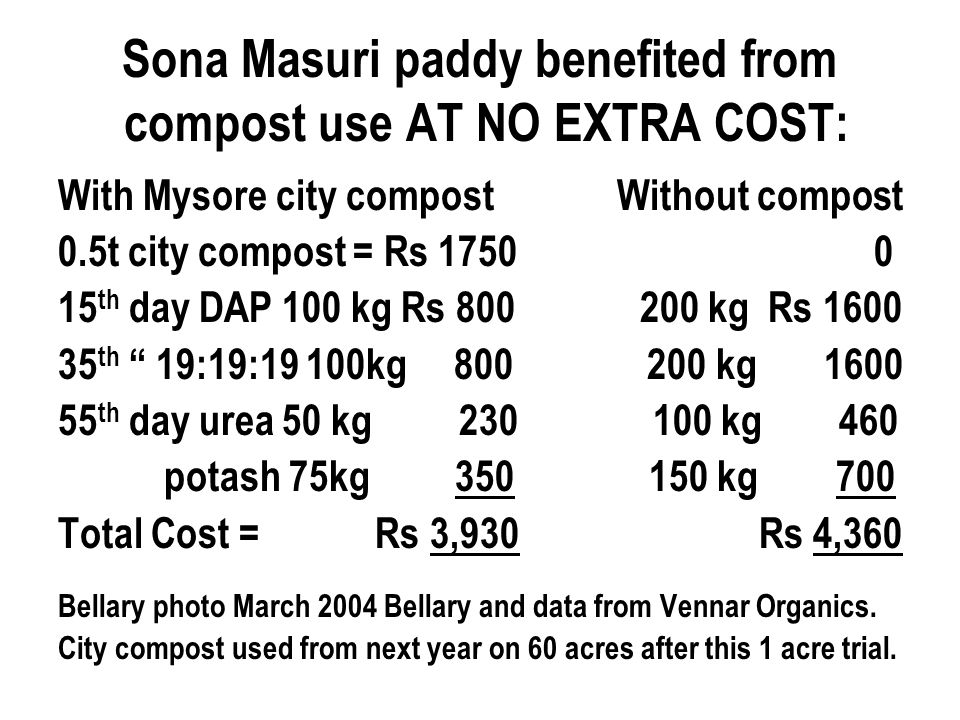 IPNM = COMBINED USE OF CITY COMPOST & CHEMICAL FERTILISER BENEFITS: Humus helps retain Soil Moisture Avoids re-sowing if rains delayed.