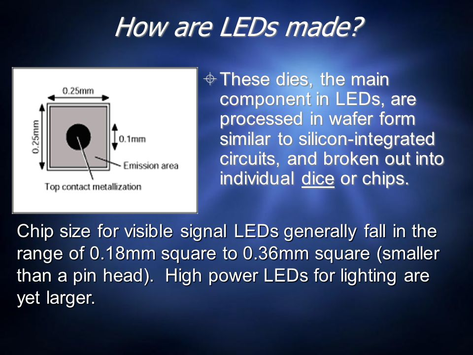 Internals of a Blue LED  White visible light starts with a die that emits blue light (It ' s coated with Indium gallium nitride, causing the blue coloring)  The basic LED structure consists of the die, a lead frame where the die is actually placed, and the encapsulation epoxy, which surrounds and protects the die and disperses the light (see left).