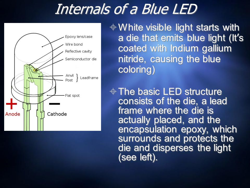 What about a White LED. To create White light, a coating of phosphor is placed on the die.