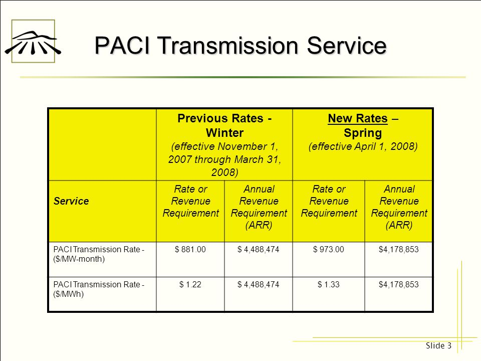 Rates Public Process Calendar (see handout) Reminder: if any one has staff planning to attend the Informal Rate Process meetings who are not US citizens, please contact Sean Sanderson ASAP.