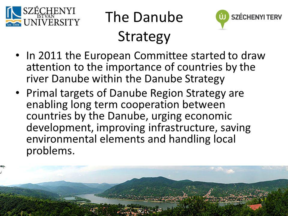 GDP per capita – Upper part of Danube