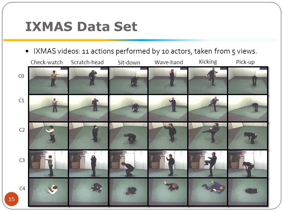 Data Partition Kick Pick-up Classes Z Check-watchScratch-head Sit-down Wave-hand Source View Target View Classes Y IXMAS Data Classes Ys Classes Z