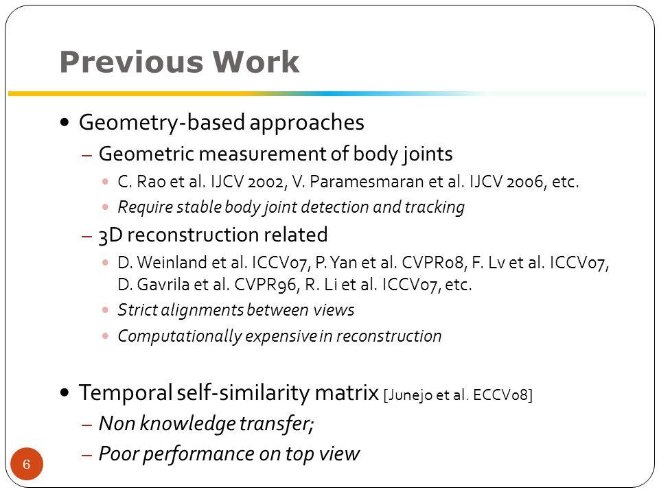 Previous Work Transfer-based approaches – Farhadi et al.