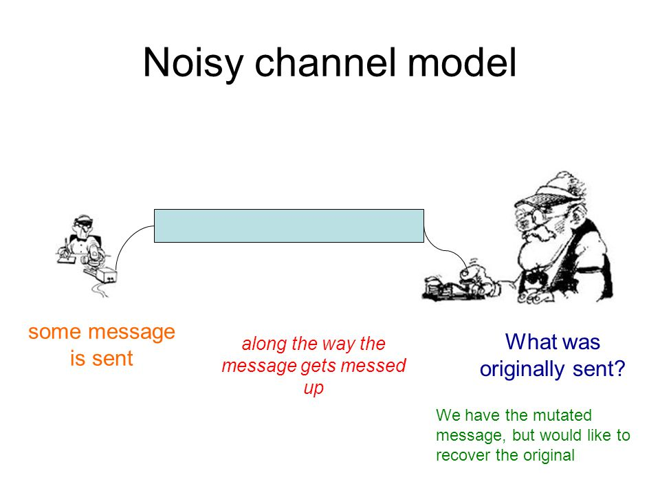 Noisy channel model sent received model: p(sent | received)