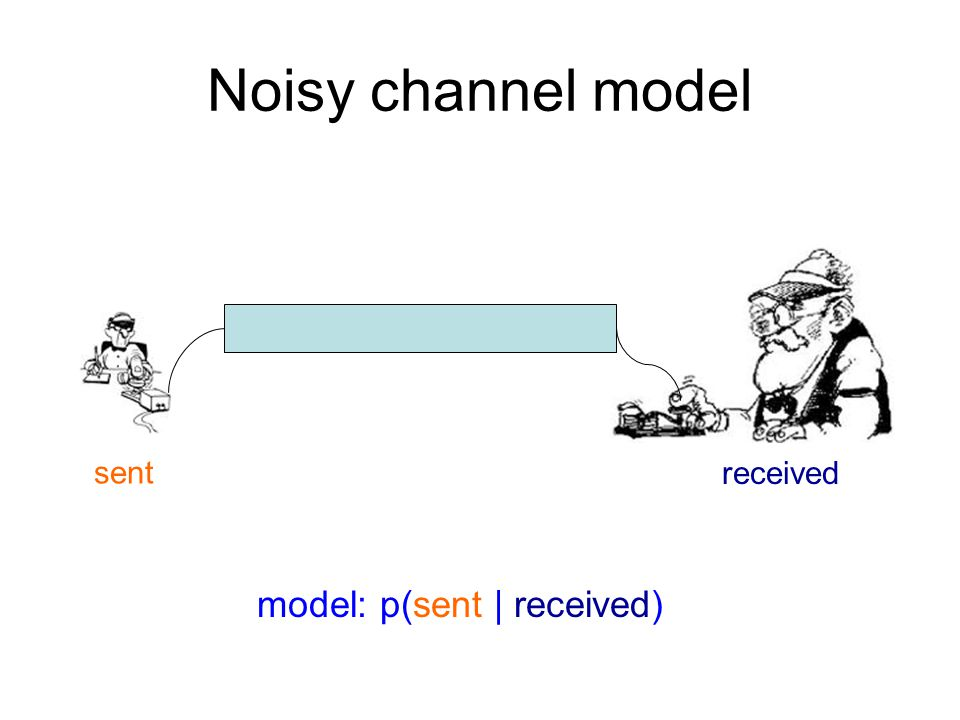Noisy channel model p(text | audio) p(simplified | unsimplified) p(English | Foreign) Probabilistic model: Given sentence pairs, gives us the probability p(compressed | uncompressed)