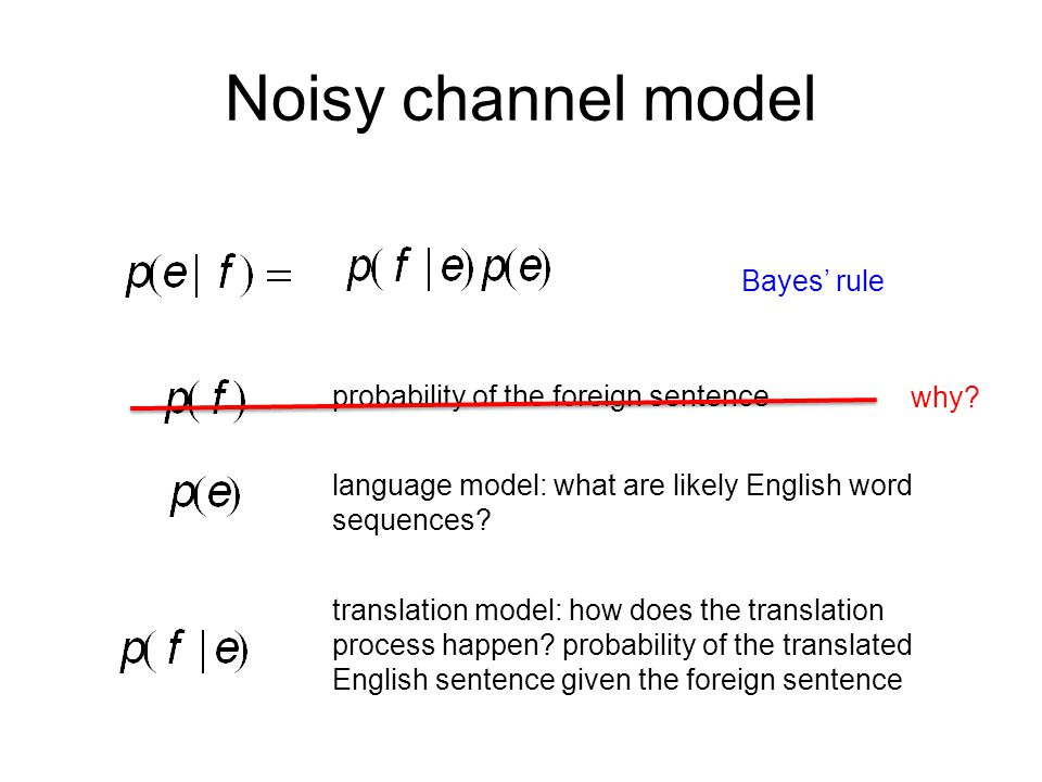 Noisy channel model Bayes' rule probability of the foreign sentence why.