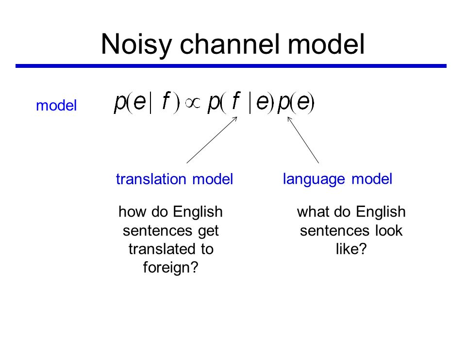 Translation model The models define probabilities over inputs Morgen fliege ich nach Kanada zur Konferenz Tomorrow I will fly to the conference in Canada What is the probability that the English sentence is a translation of the foreign sentence?