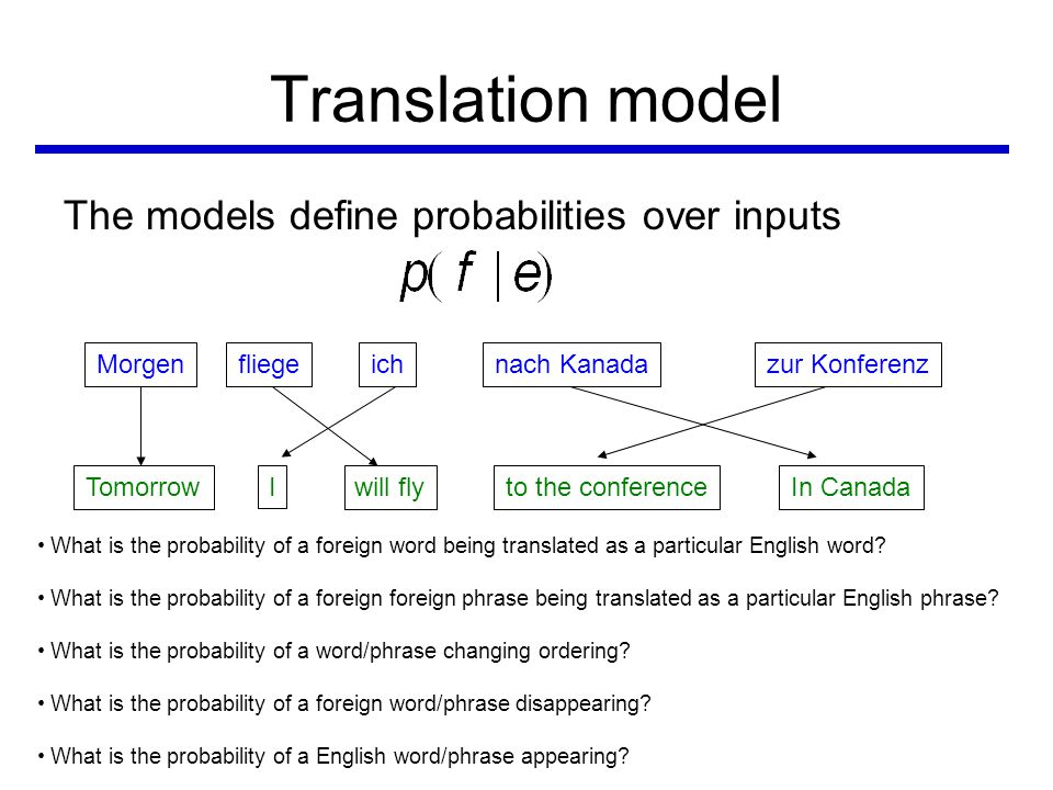 Translation model The models define probabilities over inputs p( Morgen fliege ich nach Kanada zur Konferenz | Tomorrow I will fly to the conference in Canada ) p( Morgen fliege ich nach Kanada zur Konferenz | I like peanut butter and jelly ) = 0.1 = 0.0001