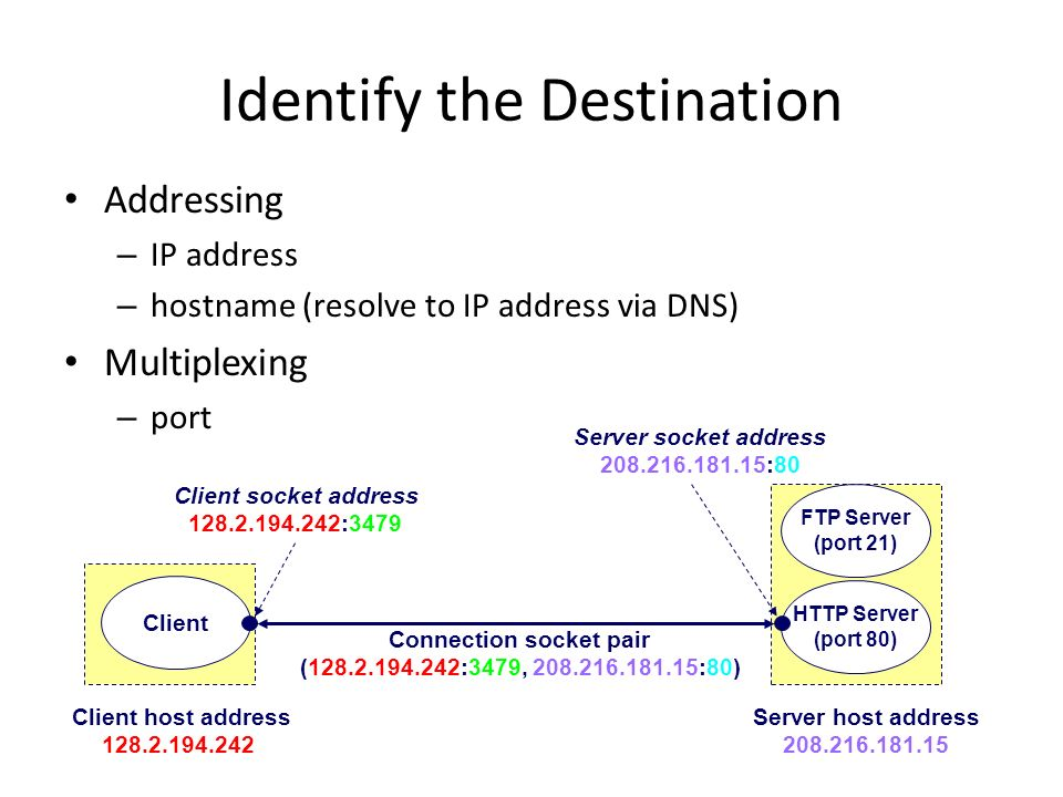 Sockets How to use sockets – Setup socket Where is the remote machine (IP address, hostname) What service gets the data (port) – Send and Receive Designed just like any other I/O in unix send -- write recv -- read – Close the socket