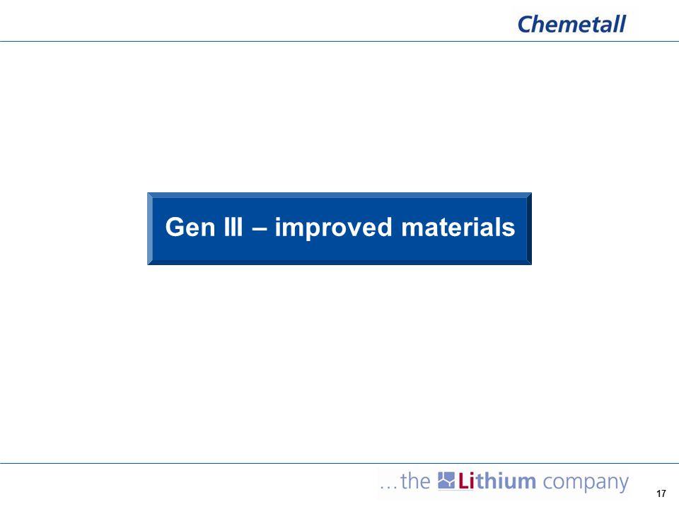 18 future trends of existing materials LayeredSpinelOlivine commercialized Ni 0.8 Co 0.15 Al 0.05 O 2 (NCA) Ni 1/3 Mn 1/3 Co 1/3 O 2 (NMC) LiCoO 2 (LCO) LiMn 2 O 4 (LMO)LiFePO 4 (LFP) next gen NMC-Al doped high energy NMC LiMn 1.5 Ni 0.5 O 4 LiMn 1.5 (Fe,Cr,Co) 0.5 O 4 LiCoPO 4, LiMnPO 4 LiFeSiO 4