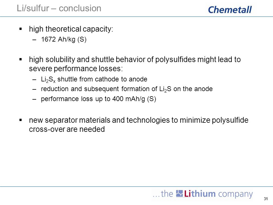 32 Li/air – principle  discharge / power supply: 2 Li + O 2  Li 2 O 2 –anodic reaction:Li  Li + + e – –cathodic reaction: 2 Li + + O 2 + 2 e –  Li 2 O 2 Li metal O2O2 O2O2 O2O2 O2O2 separatorair electrode air charging (Li plating) discharging (Li stripping) Li + Li 0