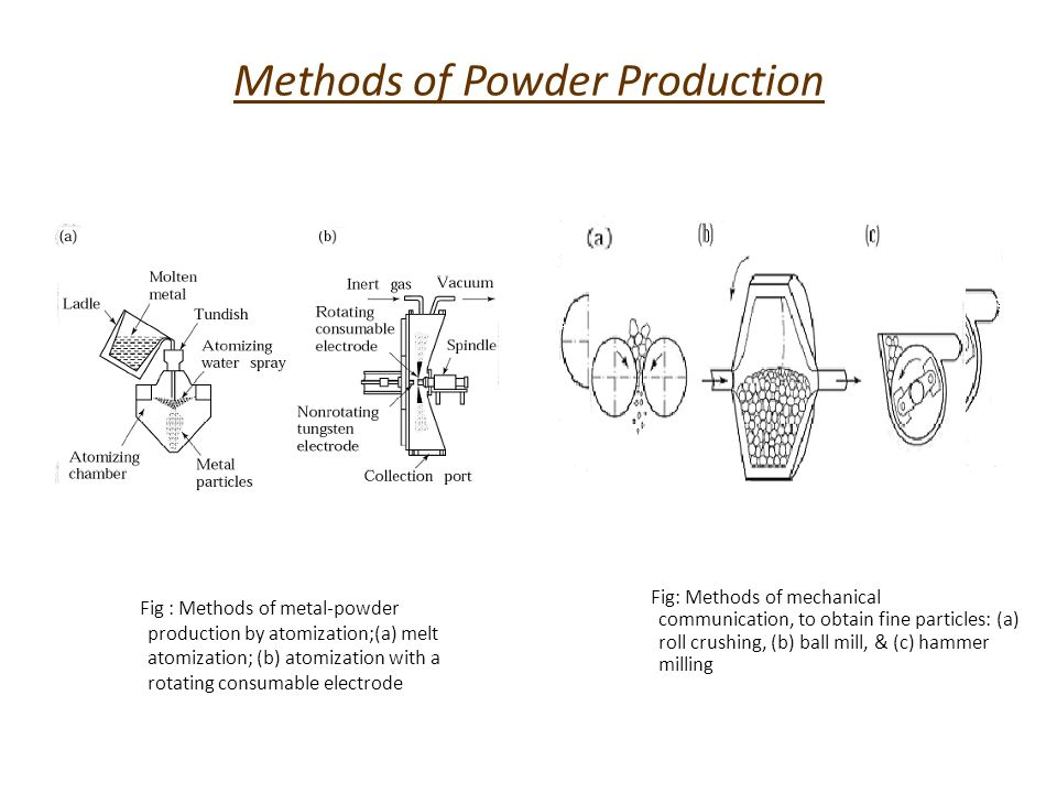 Blending Powders Blending powders is the second step in the P/M process Powders made by different processes have different sizes and shapes and must be well mixed Powders of different metals can be mixed together Lubricants can be mixed with the powders to improve their flow characteristics Fig: Some common equipment geometries for mixing or blending powders.