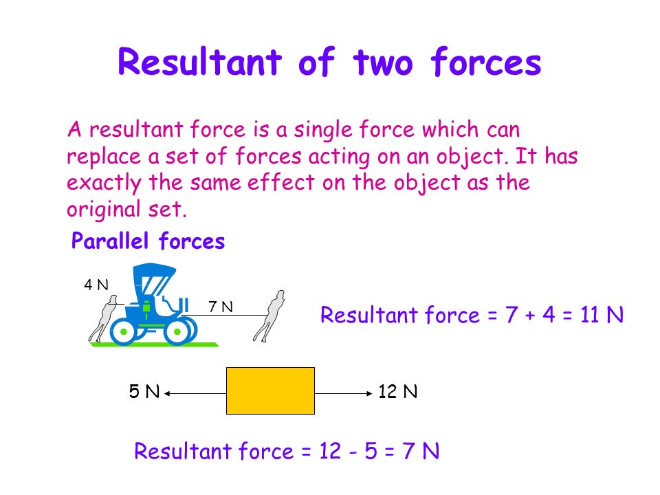 Resultant of Perpendicular forces 4 N 3 N 4 N Resultant Resultant = = 5 N Angle =tan -1 (3/4) =36.9 0 3 N