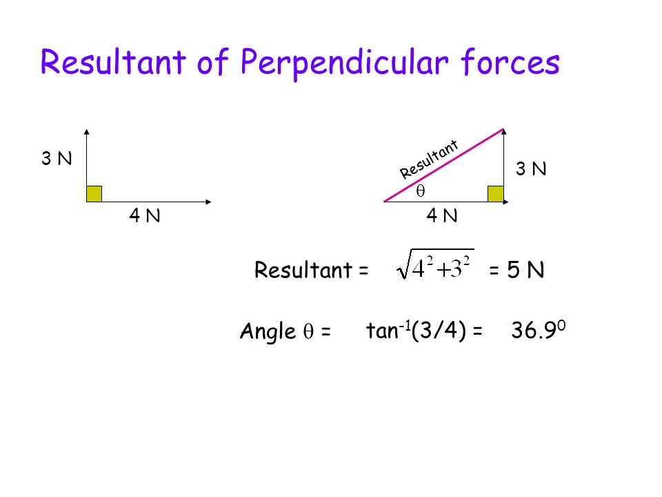 Two forces at any angle 8 N 5 N 30 0 8 N 5 N 30 0 Resultant R 150 0 Using cosine rule : a 2 = b 2 + c 2 – 2 b c cos A R 2 = 8 2 + 5 2 – 2 8 5 cos 150 R = 12.6 N Use sine rule to find : Giving: sin = 0.198712 = 11.5 0