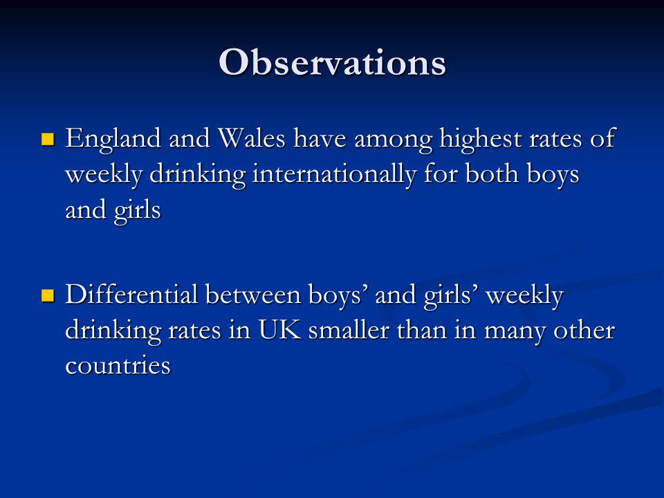 Drinking trends 1990-2006 Scotland * ** *** ** *