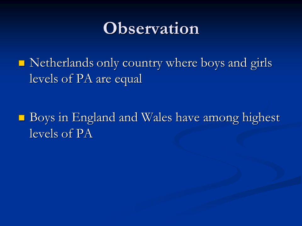 % overweight boys