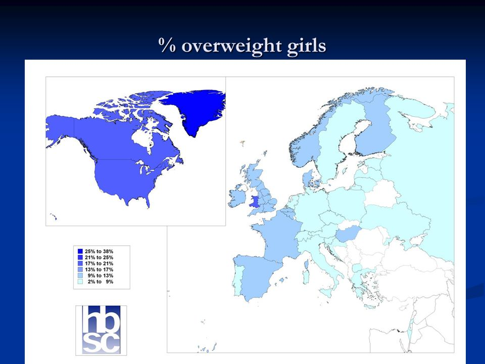 Observation Universal finding that boys are more likely to be overweight than girls Universal finding that boys are more likely to be overweight than girls But next slides show that in all countries girls more likely than boys think they are too fat But next slides show that in all countries girls more likely than boys think they are too fat Interventions need to take into account these differences in actual and perceived levels of overweight Interventions need to take into account these differences in actual and perceived levels of overweight