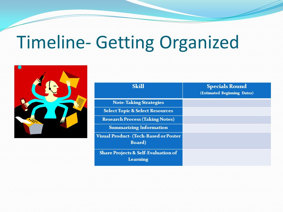 Task Definition & Resources Step #1-Task Definition (The event in history I will focus on): Steps #2 & #3- Information Seeking Strategies (Resources used to complete this project): *You need to have a minimum of 3 Resources.