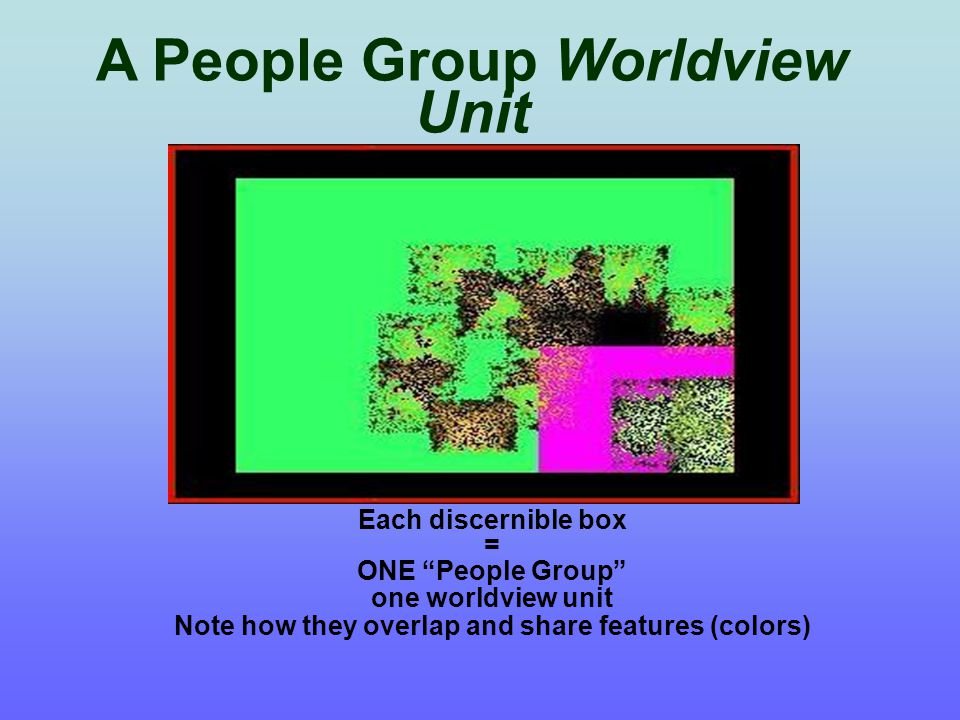 Ethnolinguistic package Self-identity Relationship patterns Language(s) A People Group Worldview Unit