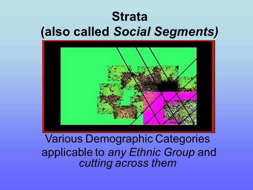 Called Sociopeoples in terminology used in some missions circles.