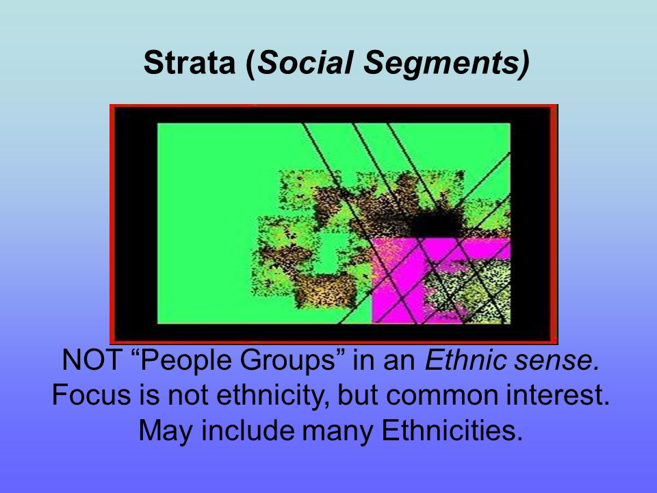 Another term sometimes heard: Ethnocultural This is another non-standard term.