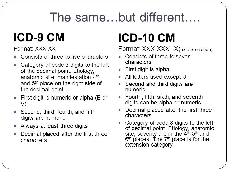 ICD-10-CM Structure ICD-10-CM has an index and tabular list similar to those of ICD- 9-CM.