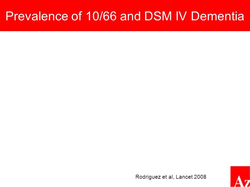 DSM IV prevalence, compared with EURODEM Latin America (urban) x0.80 Latin America (rural) x0.27 China (urban)x0.57 China (rural)x0.56 India (urban)x0.22 India (rural)x0.18 *Standardised morbidity ratios, standardised for age and gender Rodriguez et al, Lancet 2008
