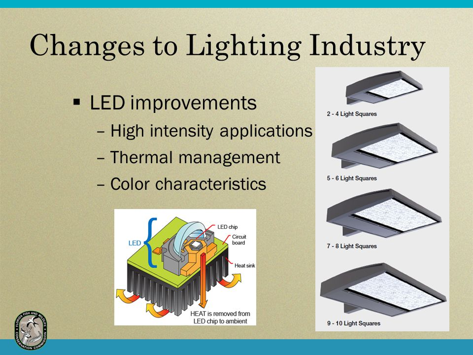 Changes to Lighting Industry  Expiration date for certified products