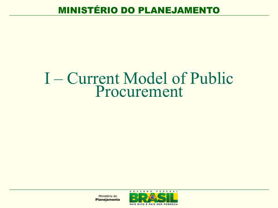 MINISTÉRIO DO PLANEJAMENTO PARADIGMS IN PUBLIC PURCHASES 1 st WAVE: EQUALITY + MORALITY Creation of proceedings to give access to the State s purchasing power and to implement principles of morality and equality 2 nd WAVE: EFICIENCY + ECONOMY Buying faster and better for the lowest possible cost, using the large scale of the State s purchasing power 3 rd WAVE: THE USE OF THE STATE S PURCHASING POWER Buying from strategic and relevant segments for the economic, social and sustainable development 4 th wave: the use of purchasing power to promote sustainabilitiy
