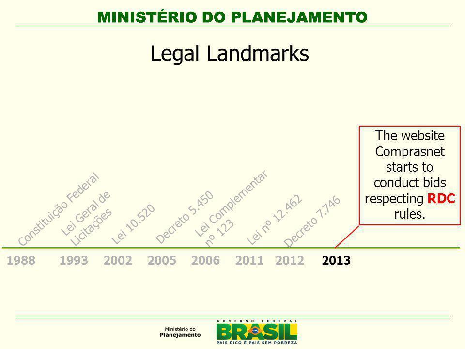 MINISTÉRIO DO PLANEJAMENTO 2. Electronic systems
