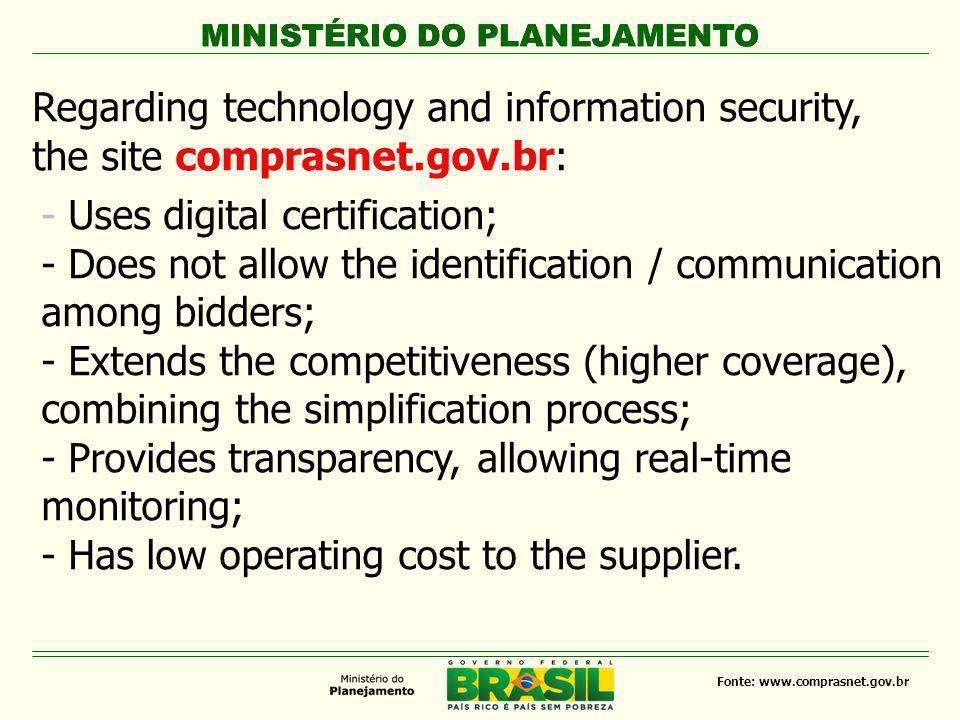 MINISTÉRIO DO PLANEJAMENTO Fonte: www.comprasnet.gov.br Savings from e-procurement ( billions of US$ ) 16% 24% 21% 23% 19%