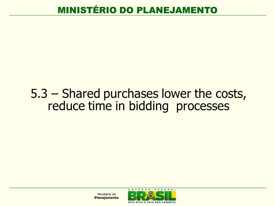 MINISTÉRIO DO PLANEJAMENTO Example: Shared Purchase, with standard specifiations of equipments for public schools, using e-reverse auction  4.195 schools  4.139 schools  4.199 schools  5.559 schools Territorial extent and volume of purchases require the need for standardization of the object.