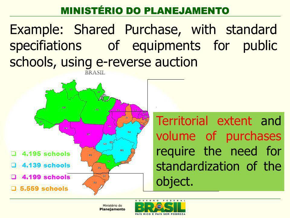 MINISTÉRIO DO PLANEJAMENTO ANA MARIA NETO DIRECTOR OF LOGISTICS DIRECTOR OF LOGISTICS PRESIDENT OF THE INTERAMERICAN NETWORK OF PUBLIC PURCHASE FOR 2013-2014 More information: comprasnet@planejamento.gov.br Tel.: 55 (61) 2020-1321 www.comprasnet.gov.br