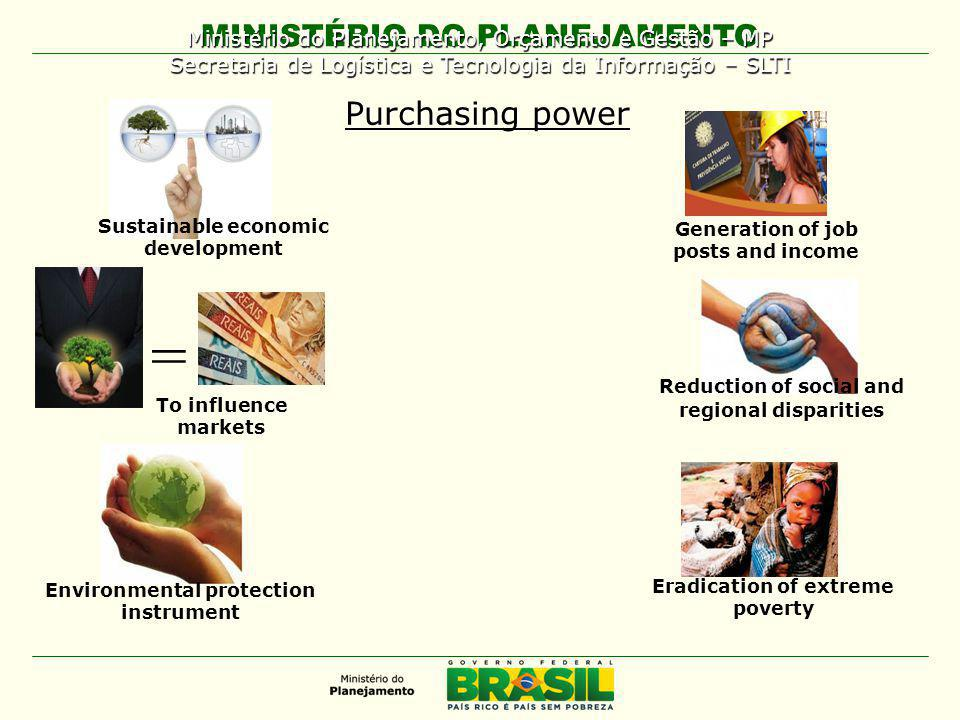 MINISTÉRIO DO PLANEJAMENTO The use of the State s purchasing power should be directed to sustainable economic development: The social function of the bidding process; Generation of employment and income; Eradication of the extreme poverty; Optimization of the State s purchasing power.