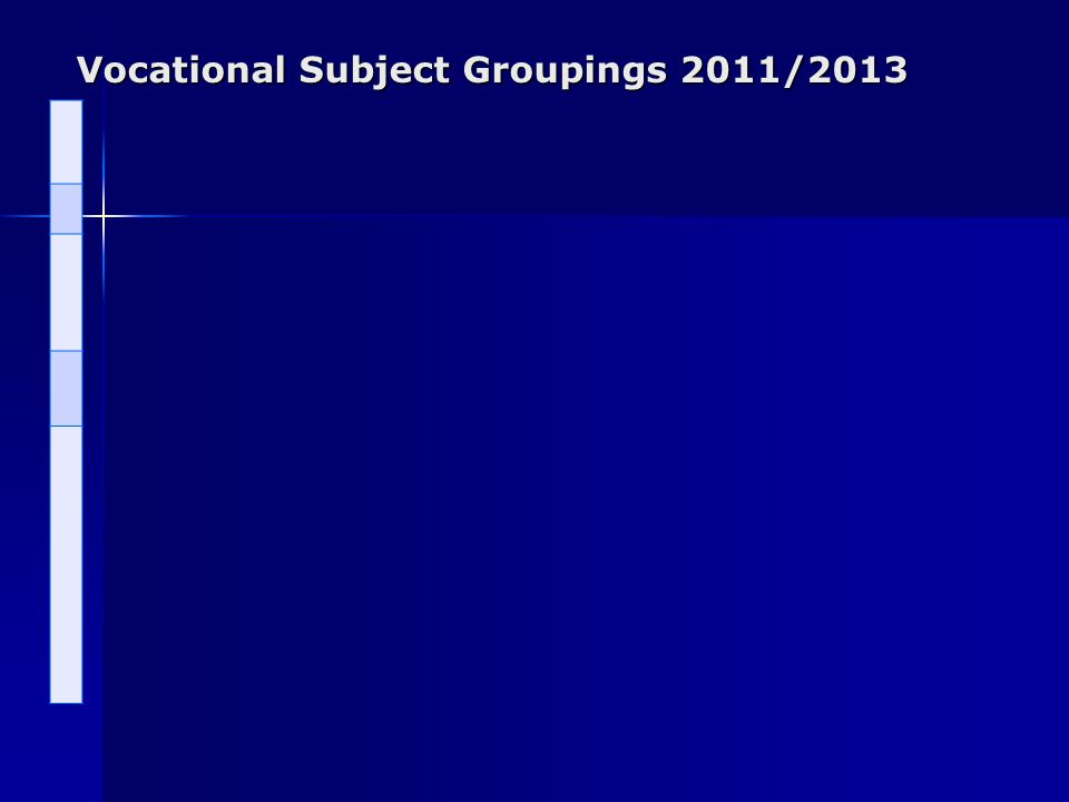 Vocational Subject Groupings 2010/2011 Construction Studies and Design & Communication Graphics Agricultural Science Business Agricultural Scienceand Construction Studies Design & Communication Graphics Physics & Chemistry Home Economics Biology Business Home Economics and Agricultural Science Biology Business and Construction Studies Agricultural Science Home Economics