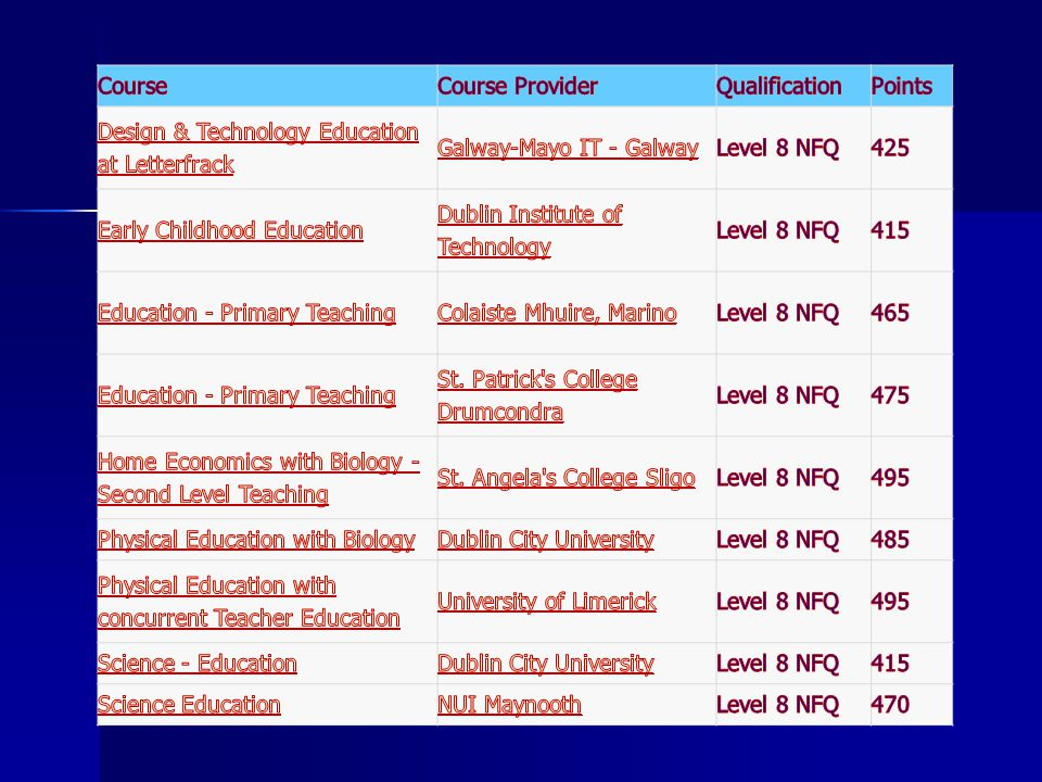 For a full listing of every Third Level and Further Education course in Ireland log onto www.qualifax.iewww.qualifax.ie For more information on careers log onto www.careersportal.iewww.careersportal.ie