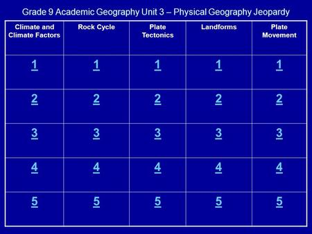 Grade 9 Academic Geography Unit 3 – Physical Geography Jeopardy Climate and Climate Factors Rock CyclePlate Tectonics LandformsPlate Movement 11111 22222.