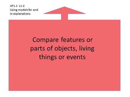AF1.1 L1-2 Using models for and in explanations Compare features or parts of objects, living things or events.
